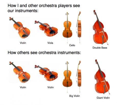 Pin On Classical Music Humor
