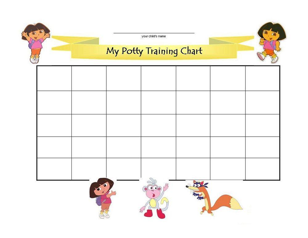 printable potty charts blank activity shelter