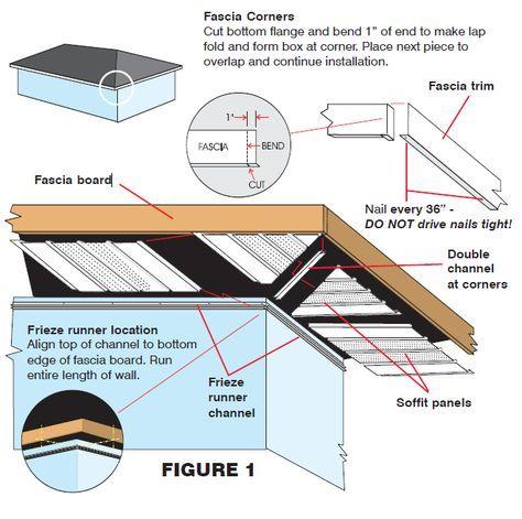 Soffit Fascia Installation Vinyl Siding Installation Vinyl Siding Roof Installation