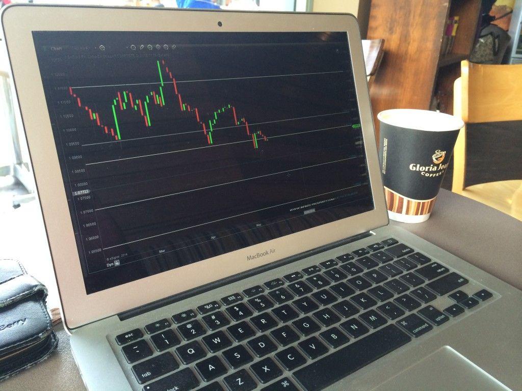 Trade forex on mac бинарные опционы олимп трейд видео урок