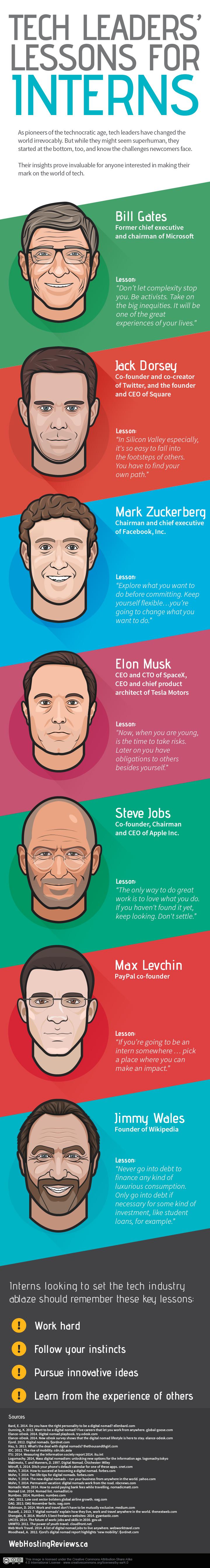 La filosofía de los grandes líderes para motivarte en tu carrera