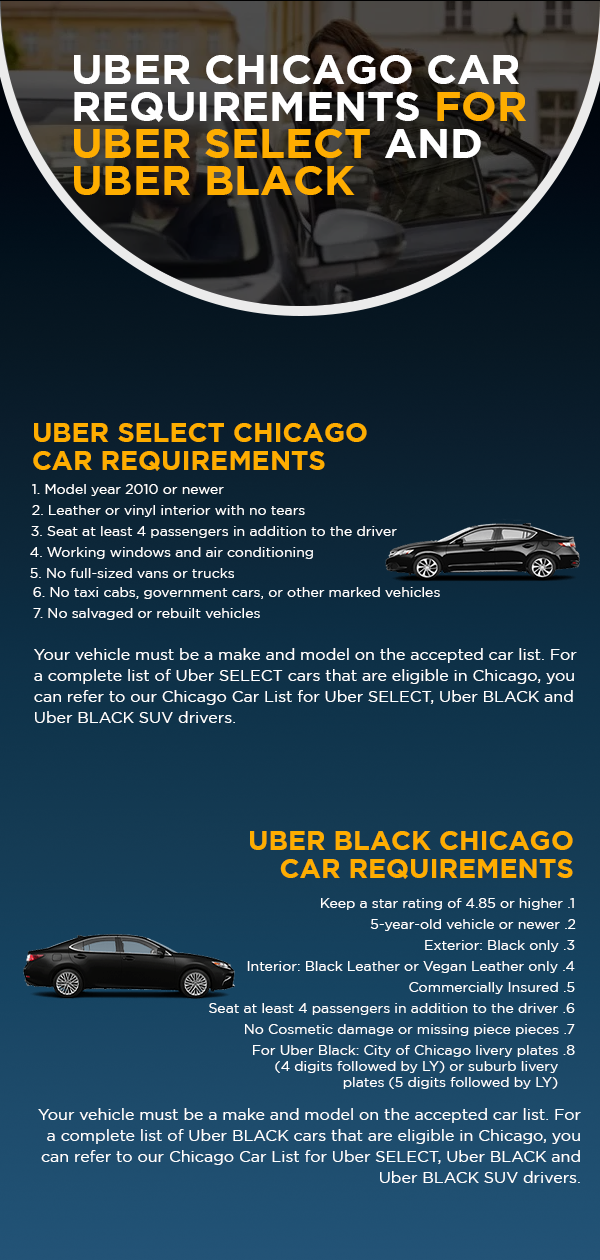 Updated 2019 Uber Car Requirements Chicago Is A Guide For Those Looking To Drive With Uber In 2019 There Are A Couple B Uber Car Uber Driving Uber Black