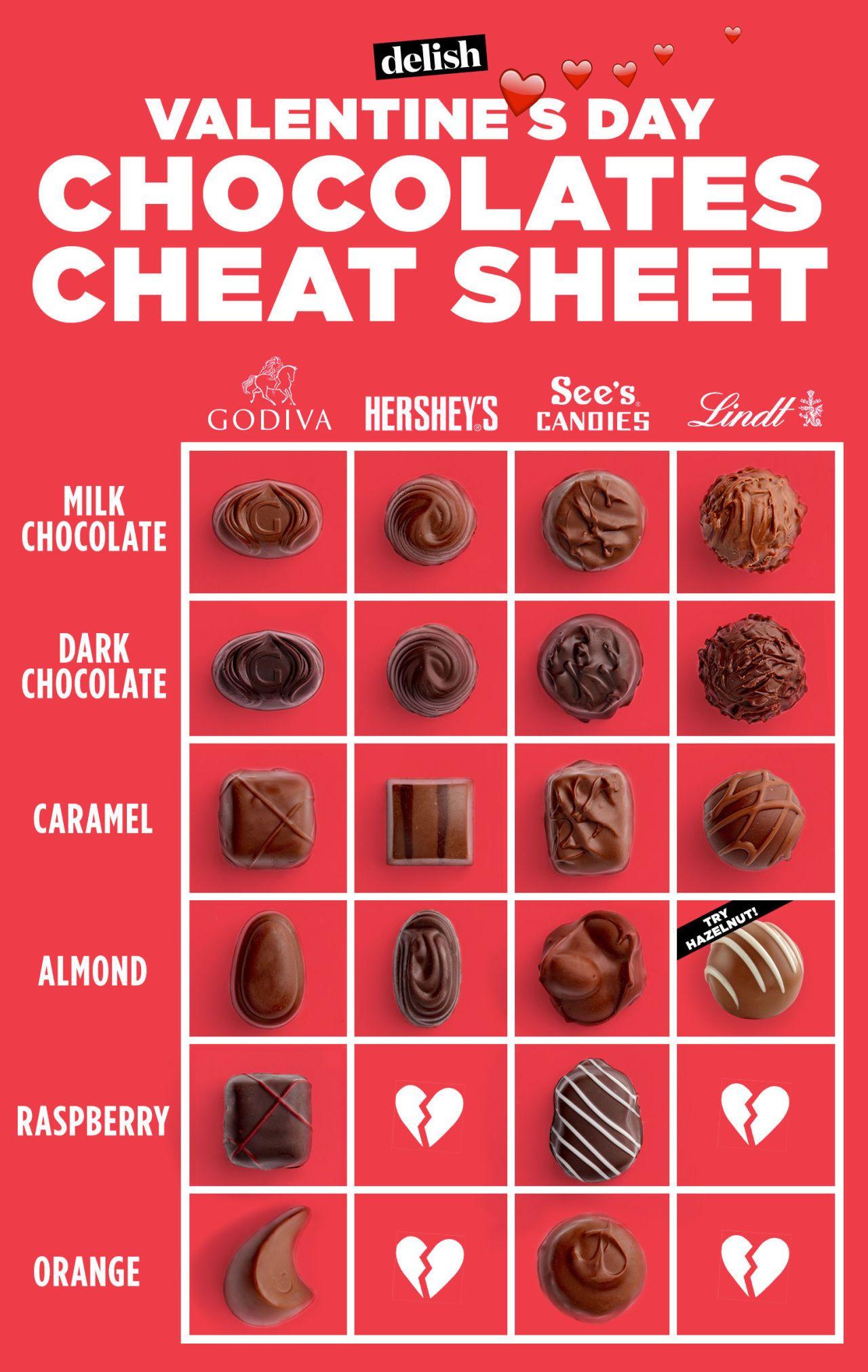 Chocolate Bar Cheat Candy Box