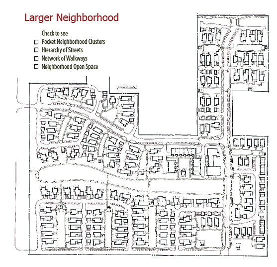 Pocket Neighborhoods Creating Small Scale Community in a Large – How To Draw A Site Plan To Scale