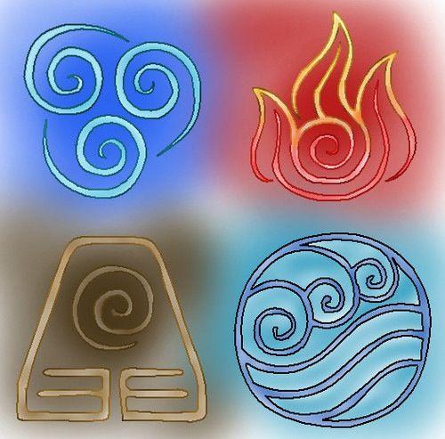 Avatar Elemente Zeichen