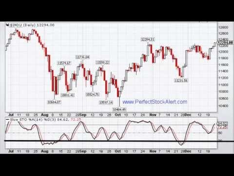 Etoro forex trading 100 dollar per day