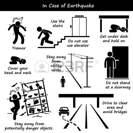 In Case of Earthquake Emergency Plan Stick Figure Pictogram Icons photo