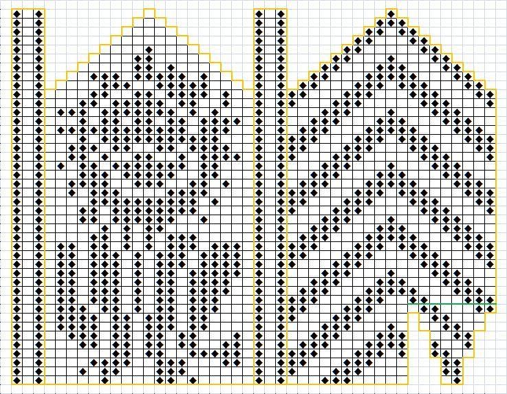 torirot v stehů: Lion palčáky - nebo, jak se zrcadlí v grafu ...