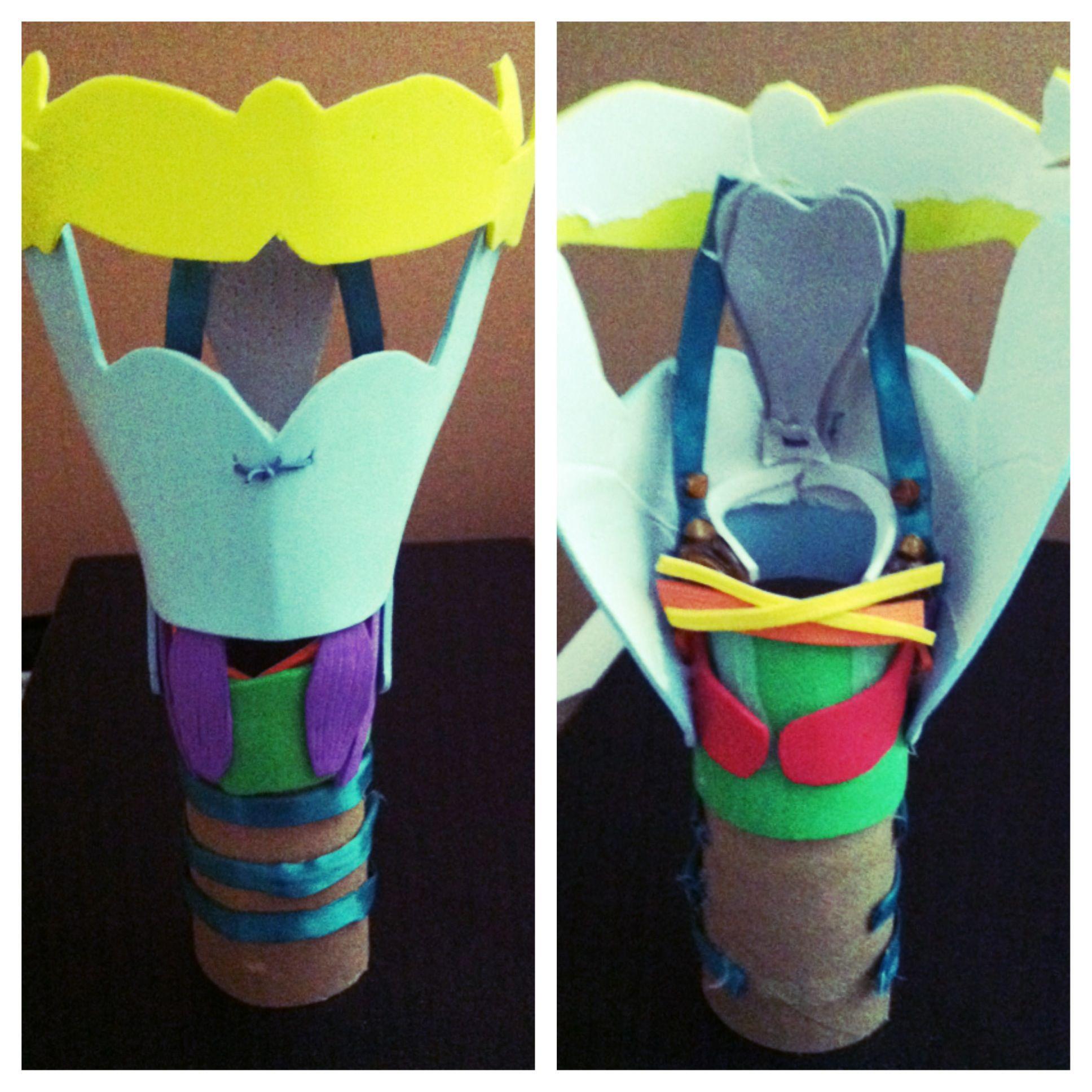 Image result for larynx model | Anatomy 2... | Pinterest