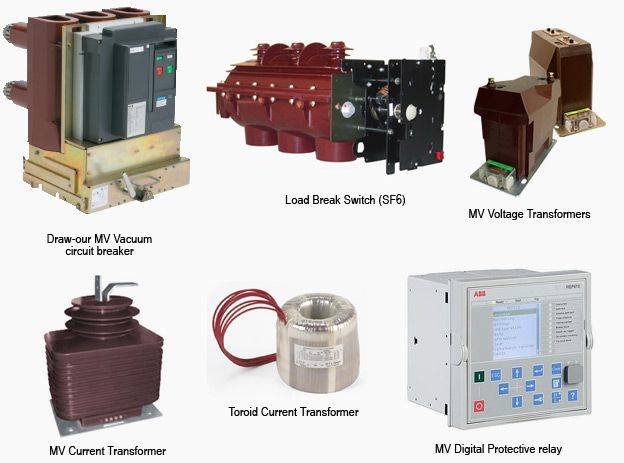 medium voltage switchgear components mv hv applications medium voltage switchgear components