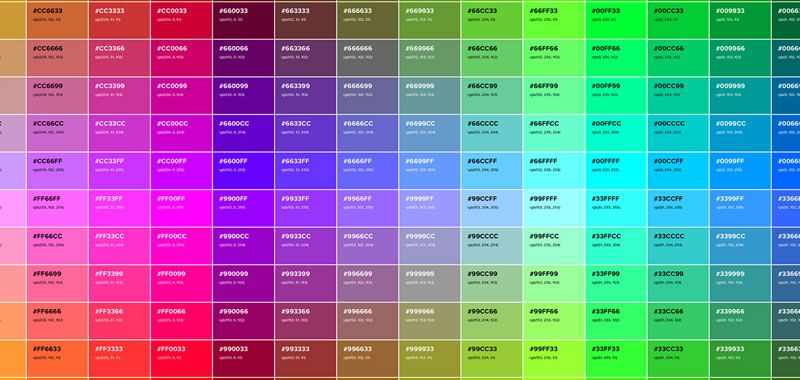 Los colores primarios y seguros para HTML en RGB - Síntesis aditiva