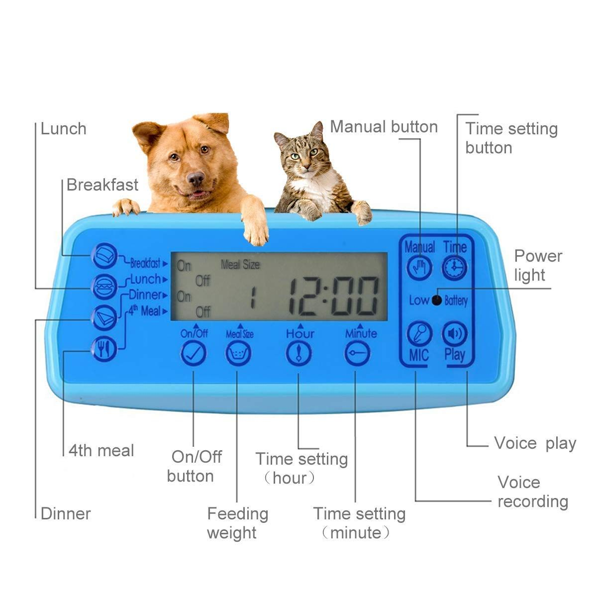 Homdox Automatic Cat Feeder Pet Food Dispenser For Cat Dog You Can Find Out More Details At The Link Of In 2020 Pet Food Dispenser Automatic Cat Feeder Food Animals