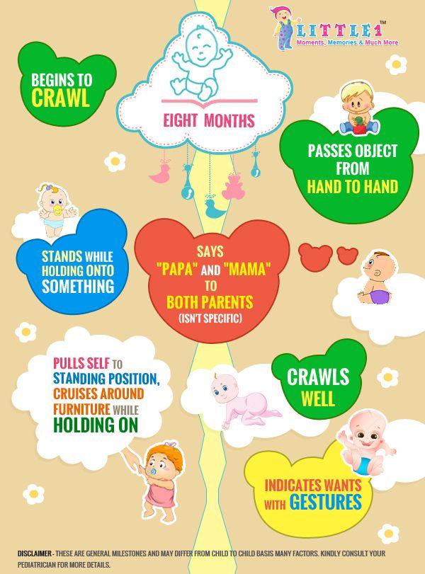 Milestones Of  Month Old Baby  Baby Milestone Monthwise