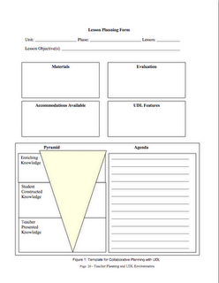 The Universally Designed Classroom Lesson Plan Template This