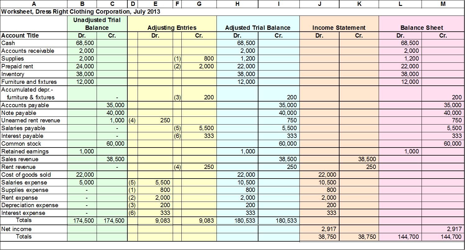 Intermediate ACCT Cheat Sheet from cmobe2. ACCT 3110