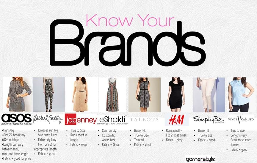 Post on how plus size brands fit by Garner Style. Great Read!