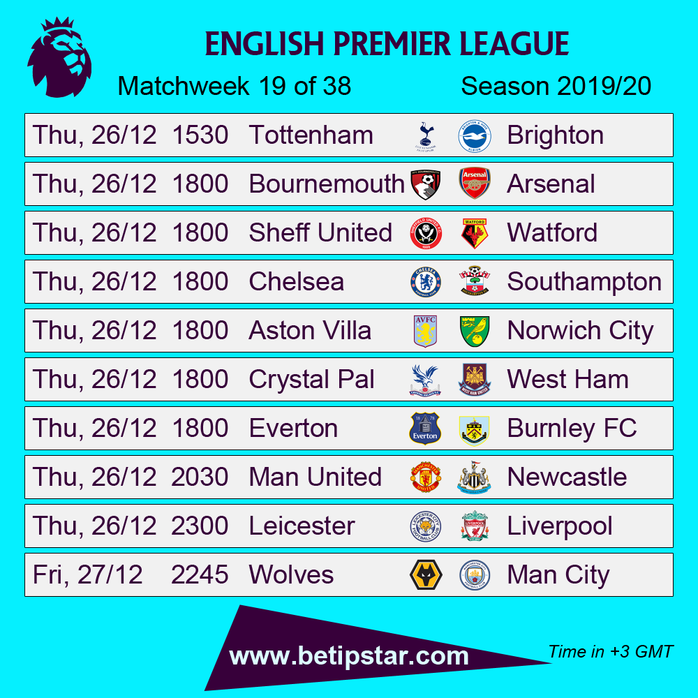 football betting tips for todays matches english premier