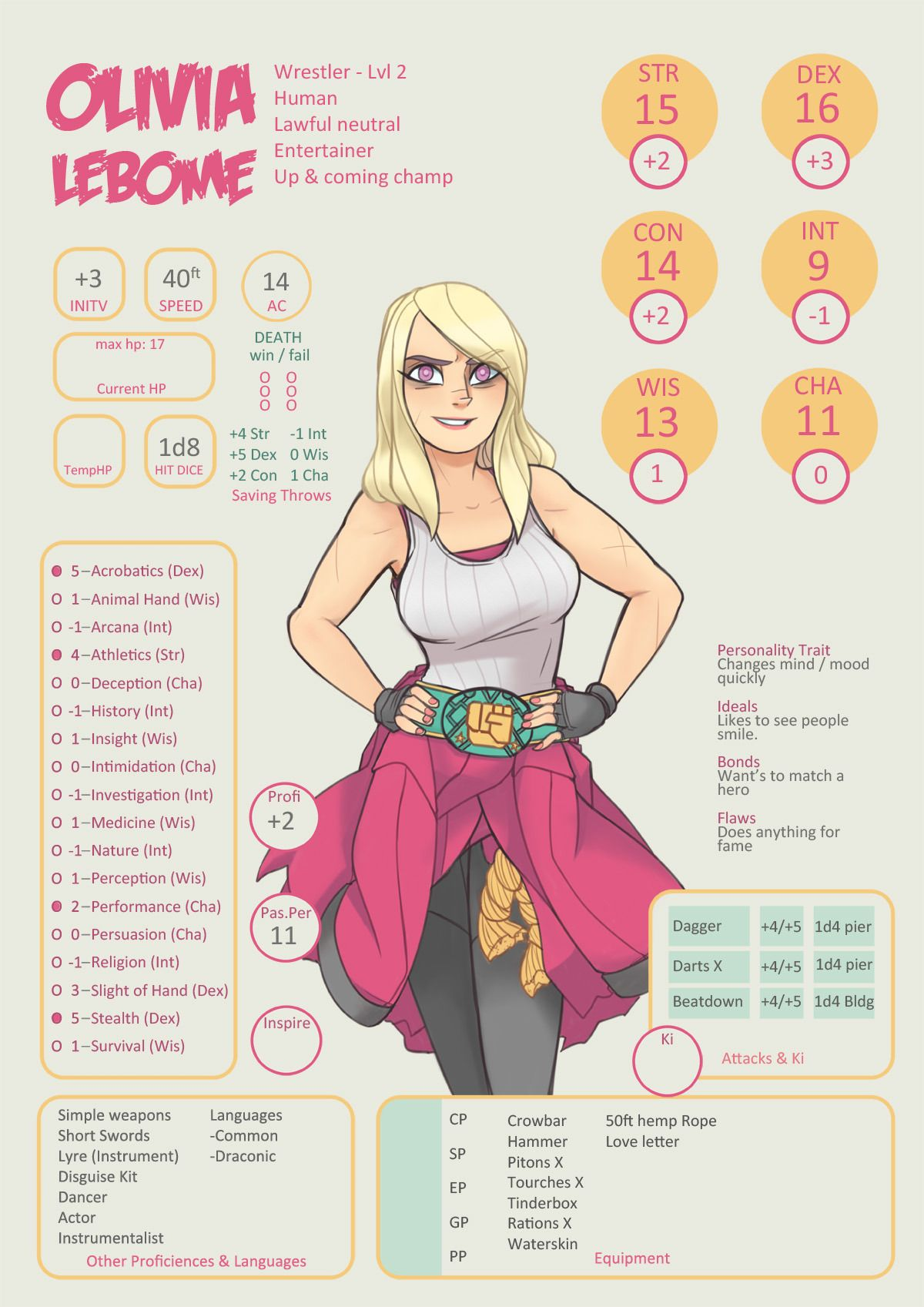 New Personal Character Sheet My Old Sorcerer Reincarnated