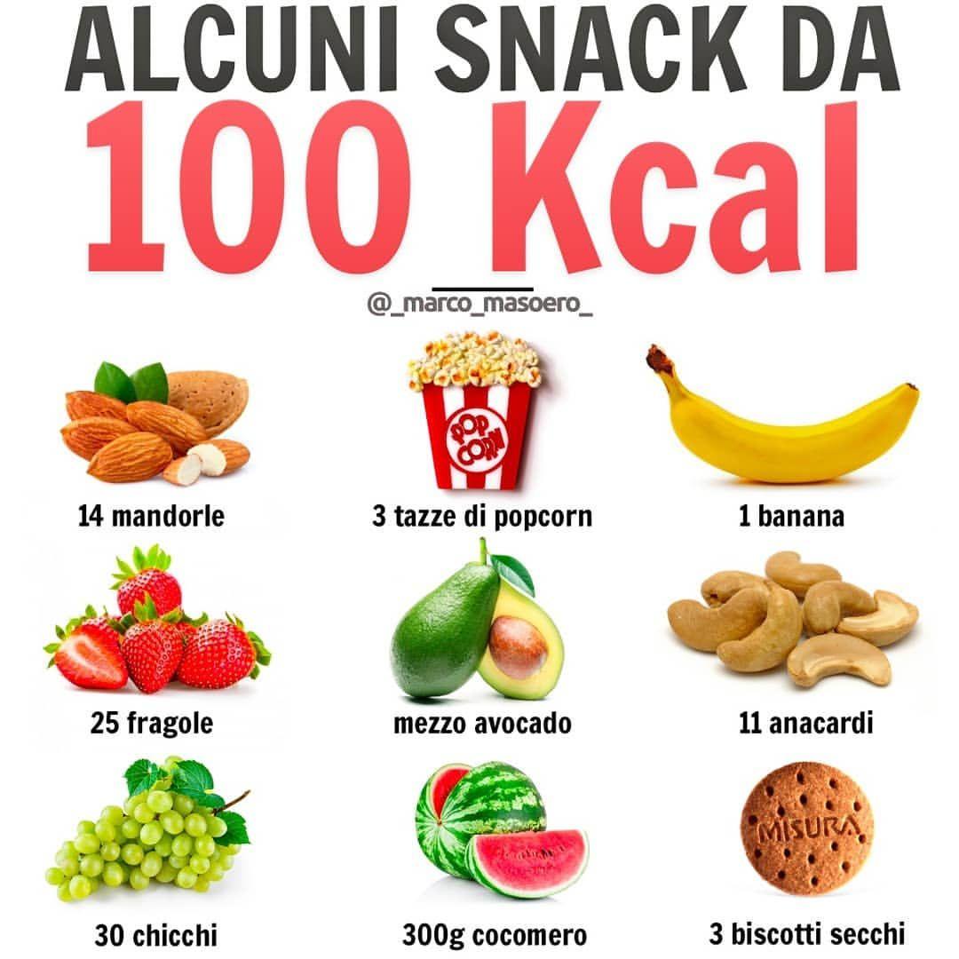 Marco Masoero Su Instagram Non Sai Che Spuntino Fare Ecco 9 Esempi Di Spuntini Da Ricette Per Mangiare Sano Idee Per Mangiare Sano Pasti Per Mangiare Sano