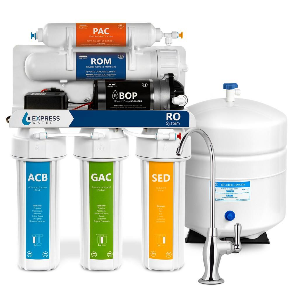 Express Water Pressure Boost Reverse Osmosis Water Filtration