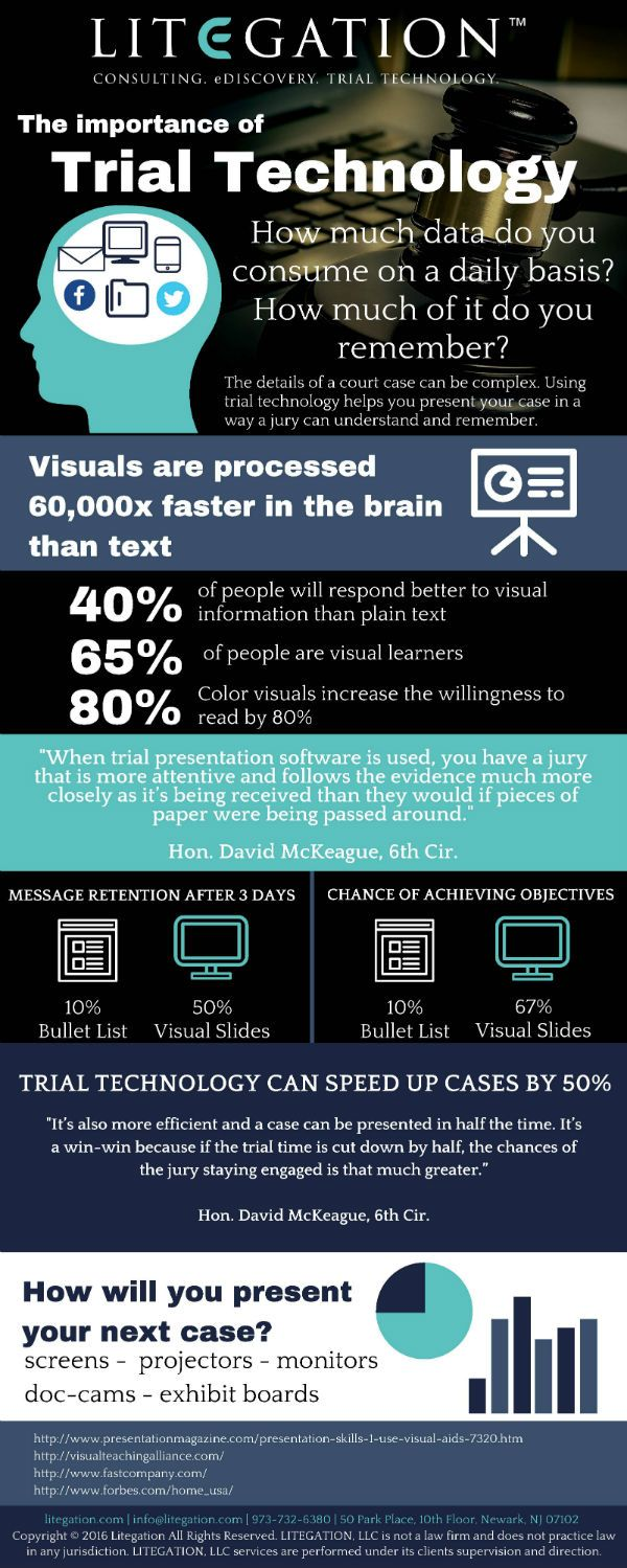 Infographic Advantages Of Litigation And Trial Technology Legal Technology Technology Trials