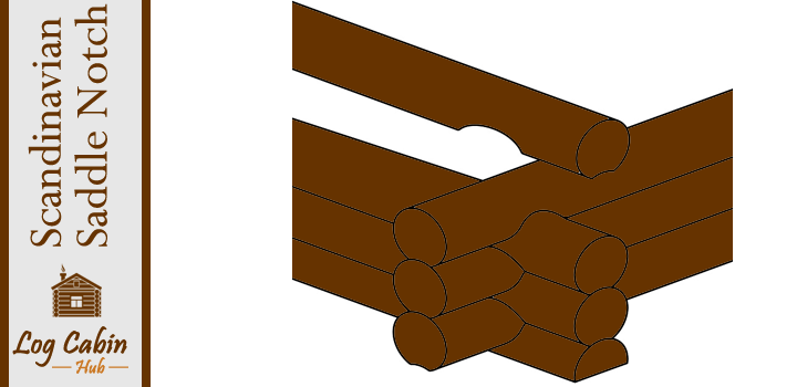 Log Cabin Notches For Beginners Which Corner Notching System Is Best Log Cabin Hub Log Cabin Cabin Log