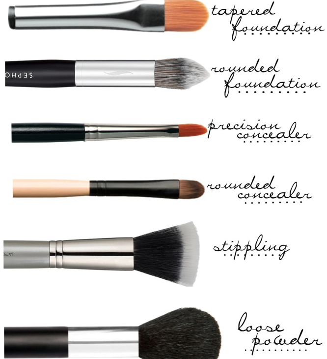 Face Makeup Brush Guide All you need to know about face