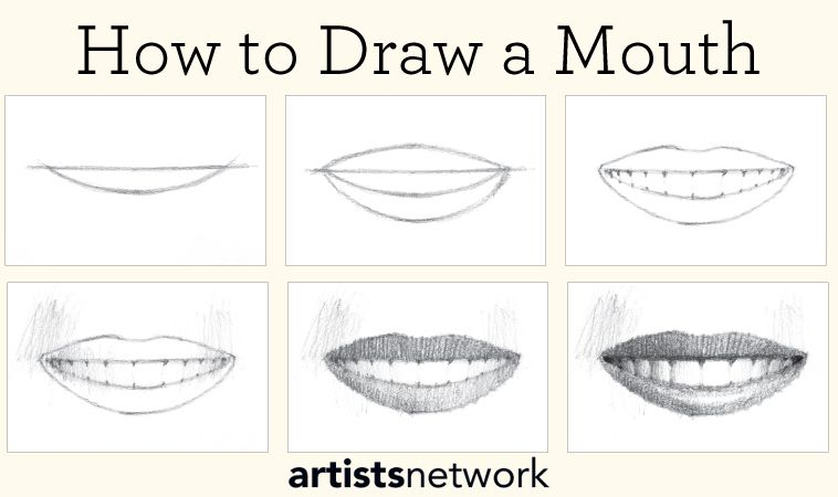 Drawing For Beginners Free Step By Step Guide Drawing For Beginners Drawing Tutorials For Beginners Easy Drawings For Beginners