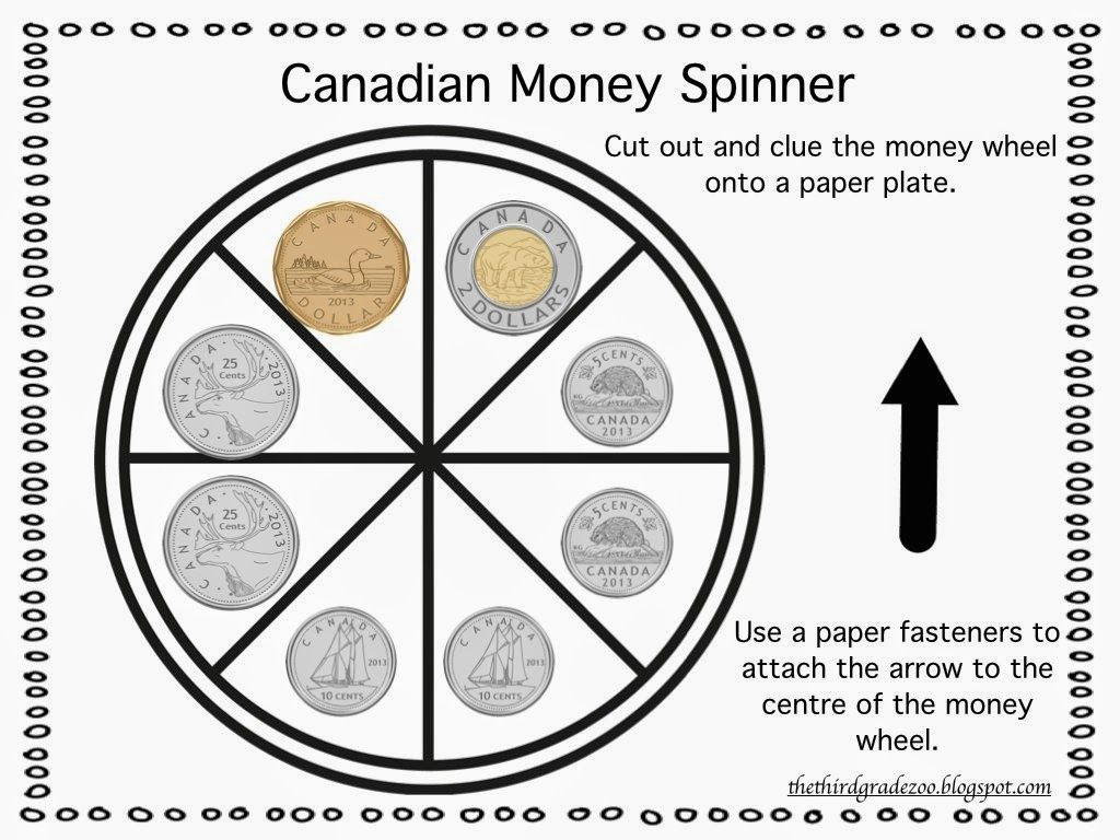 The Third Grade Zoo Canada Day Blog Hop Canadian Money