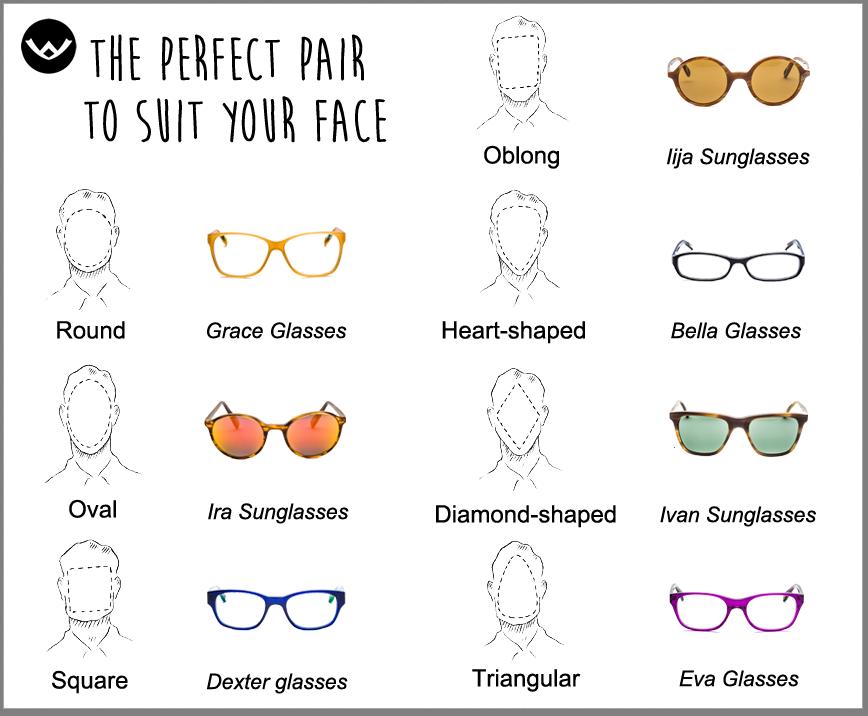 Dorable How To Pick Glasses Frames Ensign - Framed Art Ideas ...