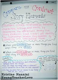 Image Result For Compare And Contrast Paragraph Example 3rd Grade 4th Reading Ela Anchor Charts Essay Topic 5th