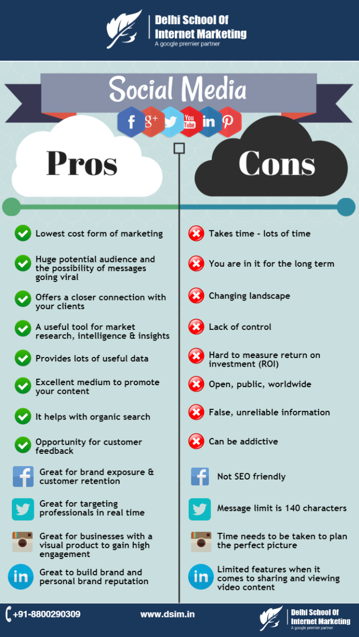 INFOGRAPHIC]- The Pros & Cons of Social Media | Small Business ...