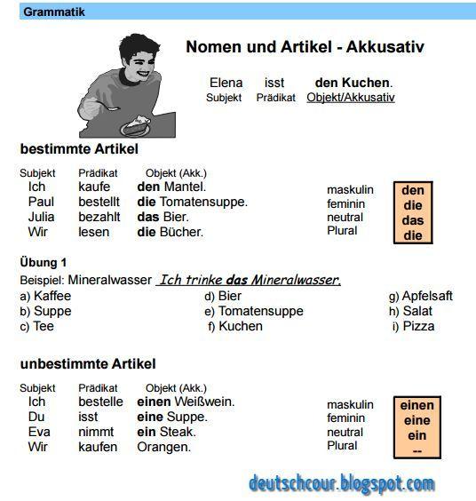 deutsch lernen nomen und artikel akkusativ deustch