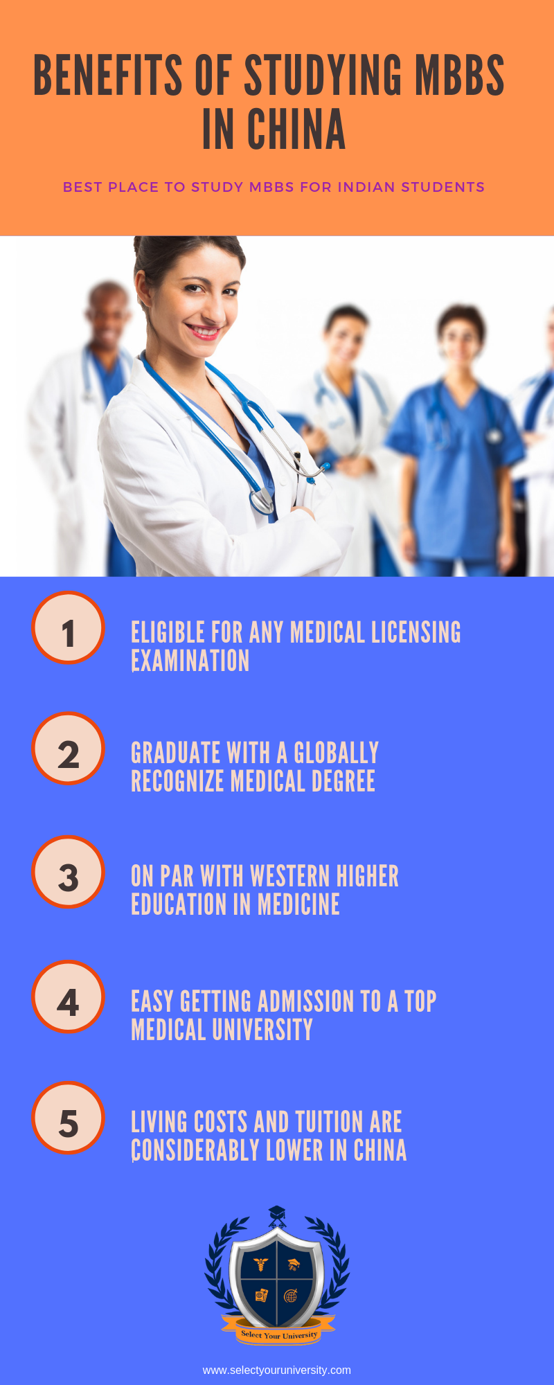 Want to study MBBS in China? Here are some of the benefits