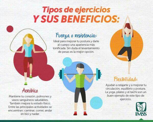 Tipos De Ejercicios Y Sus Beneficios Tipos De Ejercicios Fisicos Beneficios De Hacer Ejercicio Beneficios Del Ejercicio