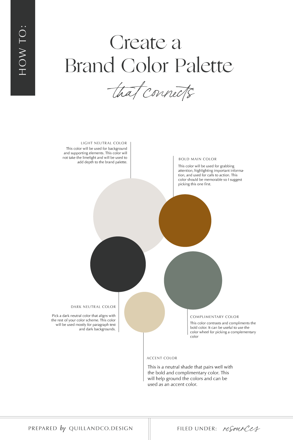 How to Create a Brand Color Palette that Converts