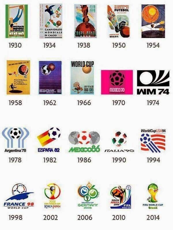 Pic World Cup Logos Down Through The Years Back Page Football World Cup Logo World Cup Fifa World Cup