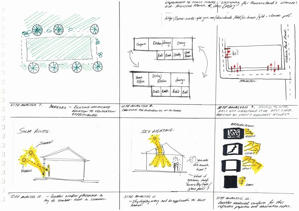 ARC 104 (102)For final projectSite Analysis (With images