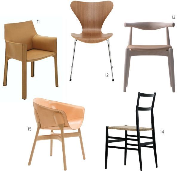 Wonderful Hunt / Gather: 20 Great Dining Chairs Product Edit By Simone Haag / Hecker  Guthrie, Layout By Jess Lillico.