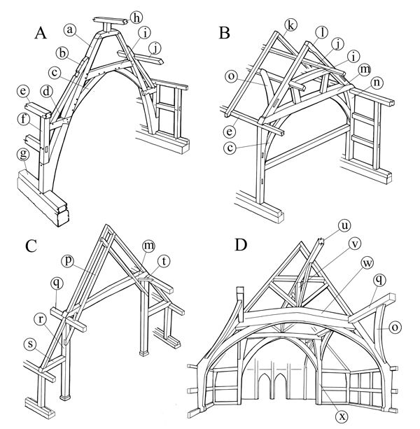 The four main types of Medieval timber-framed house found