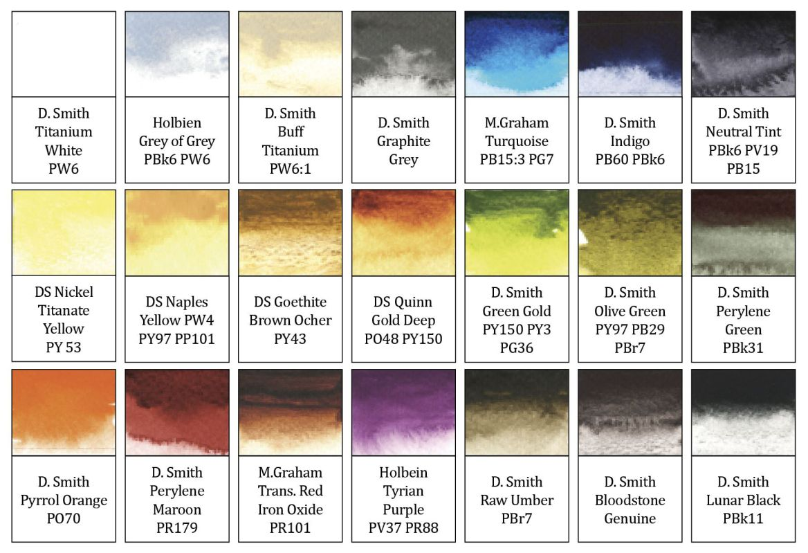 Watercolor Supplies List Watercolor Supplies Palette Art