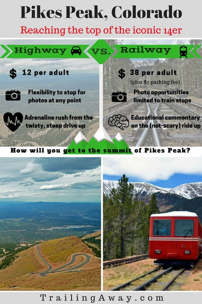 Pikes Peak Parking >> Pikes Peak Highway Vs Railway Couples Travel Road Trip