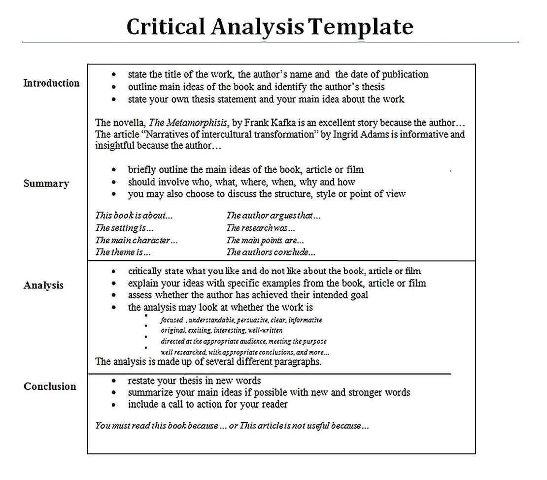 Analysi Essay Template Sample Rhetorical Writing Skill Film