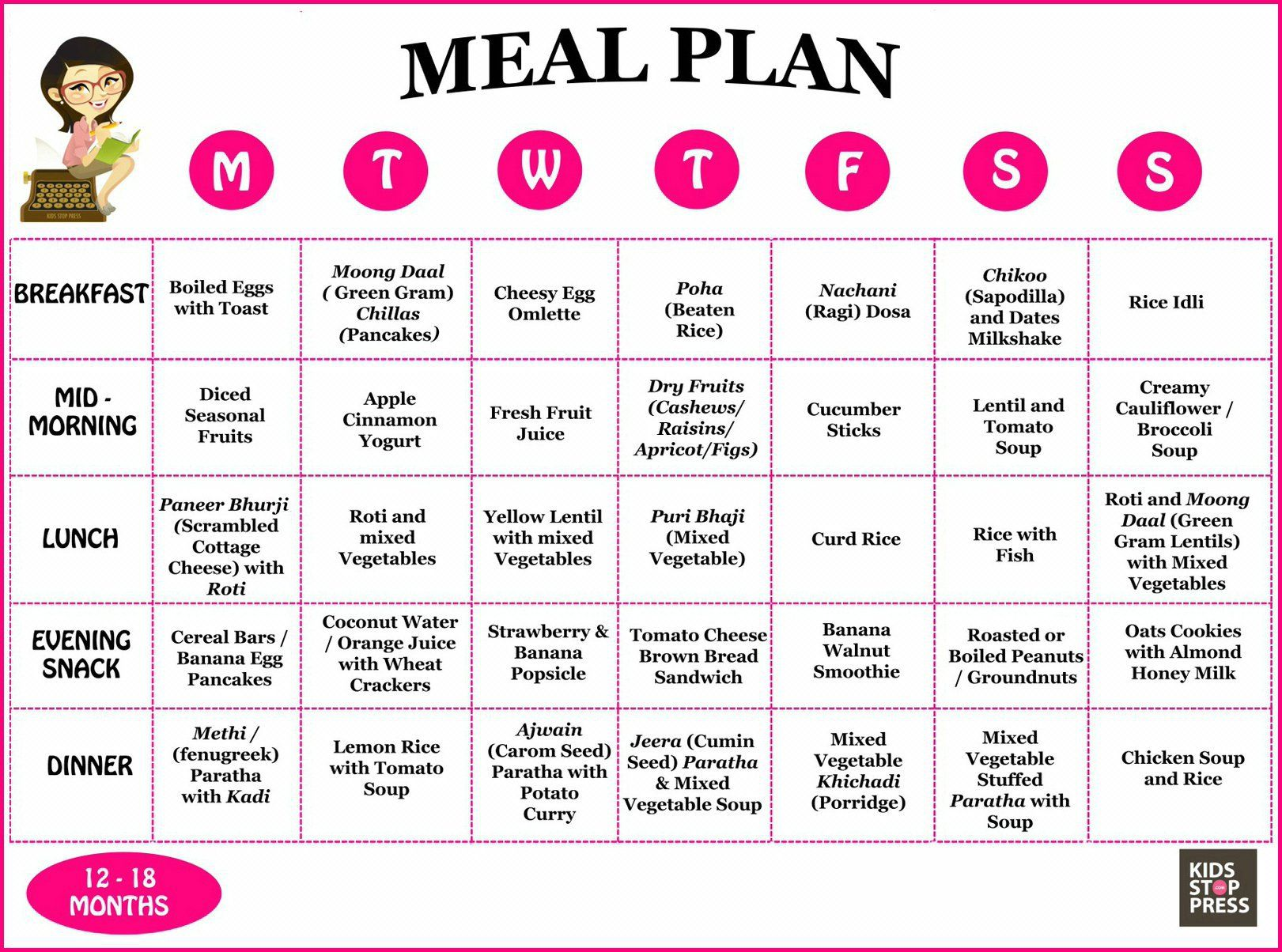 diet plan for 21 month old Baby meal plan, Balanced diet