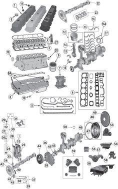 1987-2006 Jeep® 4.0L (242ci) Inline 6 Cylinder Engine