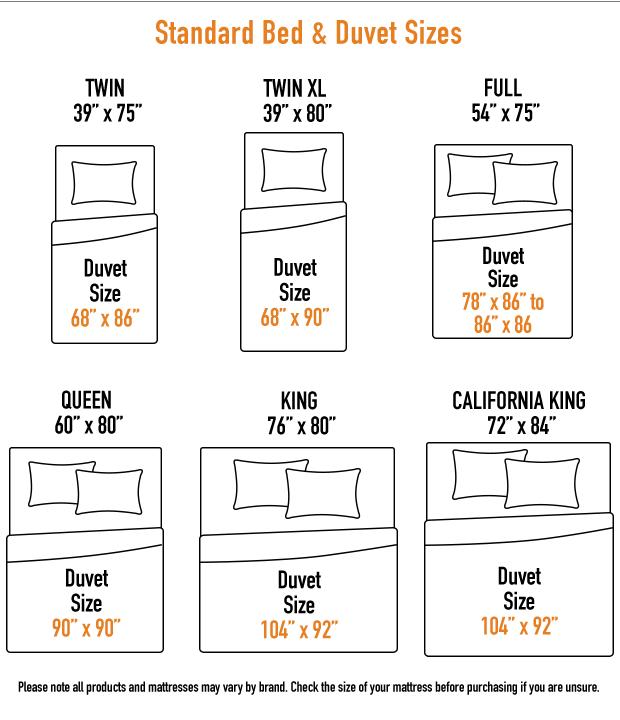 Duvet Cover Buying Guide Sizes Chart Designer Living Designer Living Mattress Size Chart Duvet Cover Diy Duvet Sizes
