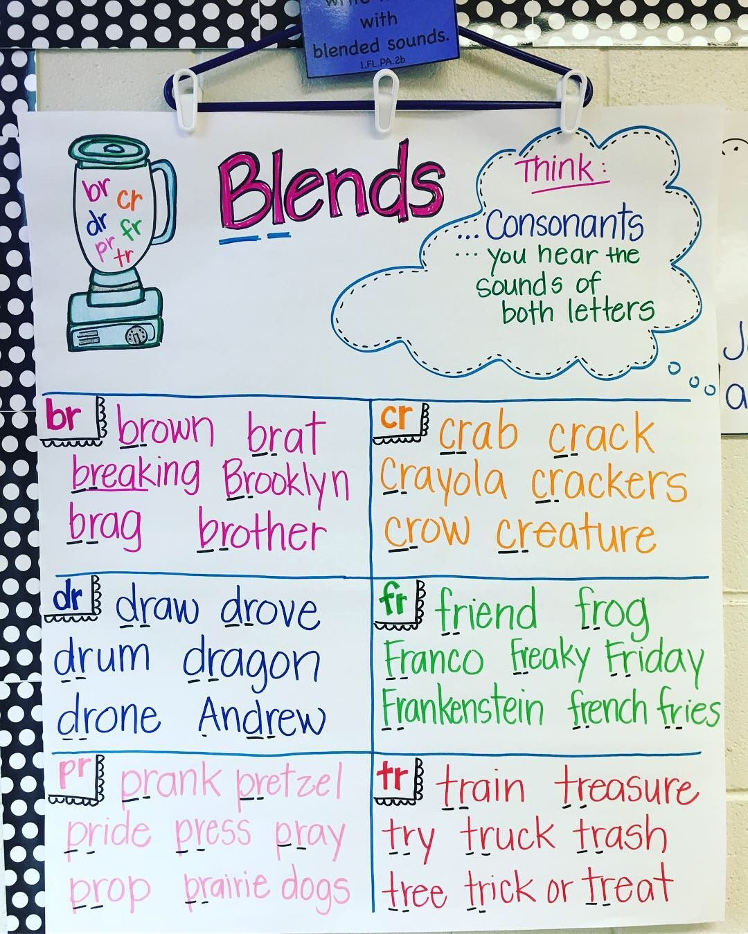 Blends With R Anchor Chart