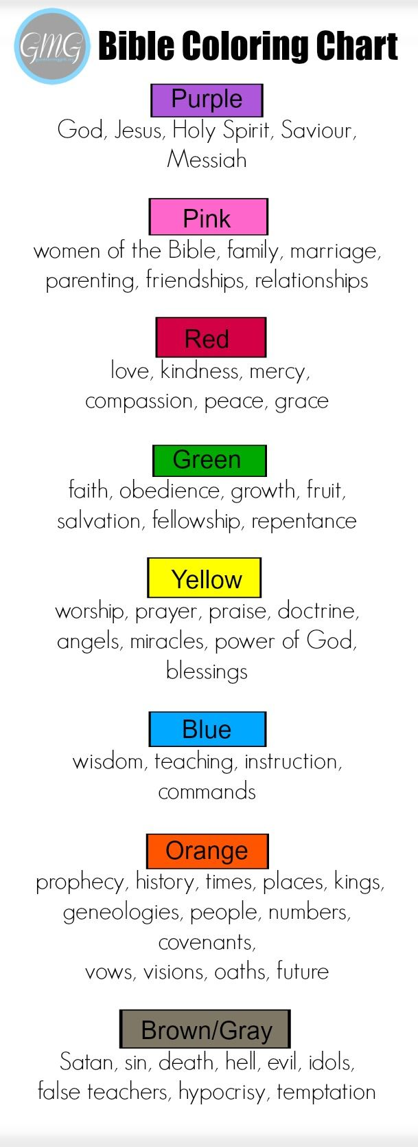 Religious bookmarks to color - This Printable Bible Coloring Chart In Bookmark Form Is Available On This Blog Post