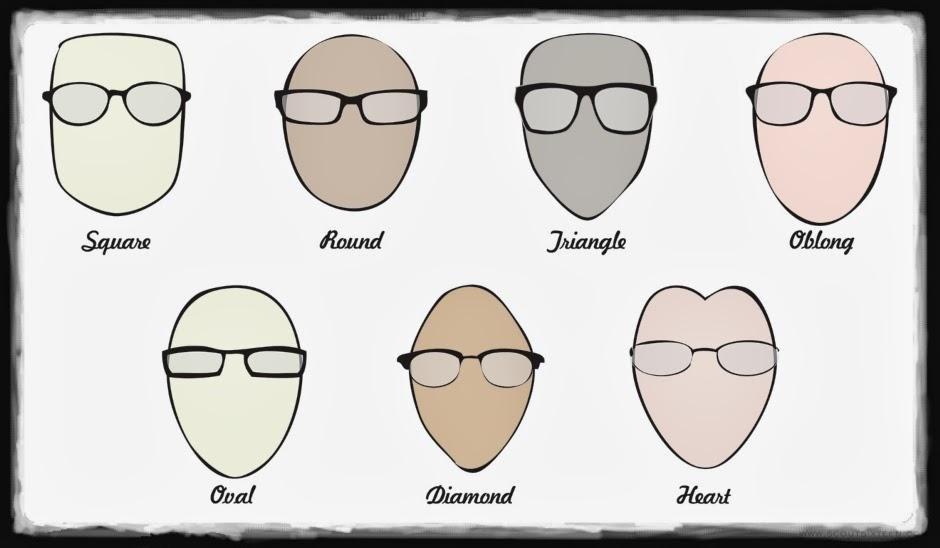 abe340d907 Qué Tipo De Gafas Me Quedan Bien | Beauty | Gráficos de moda, Que me ...