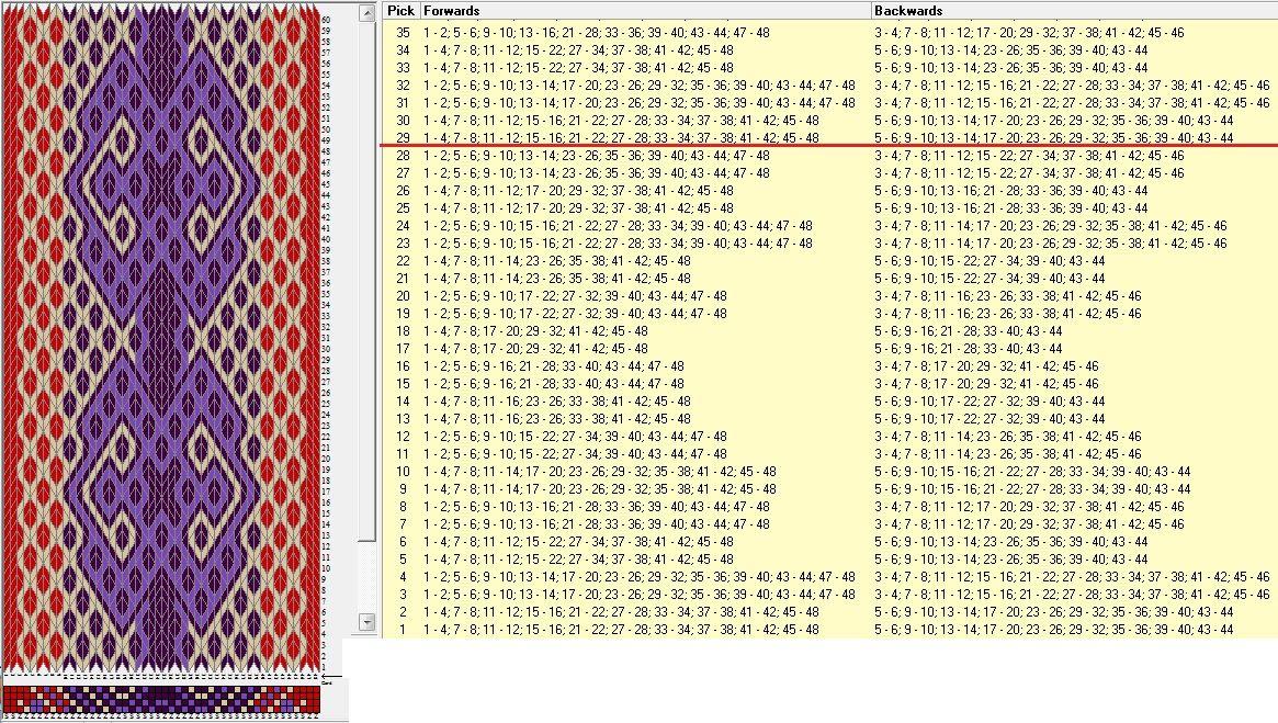 """""""Incomunicados"""" 48 tarjetas, 4 colores,repite cada 28 movimientos // sed_885 diseñado en GTT༺❁"""